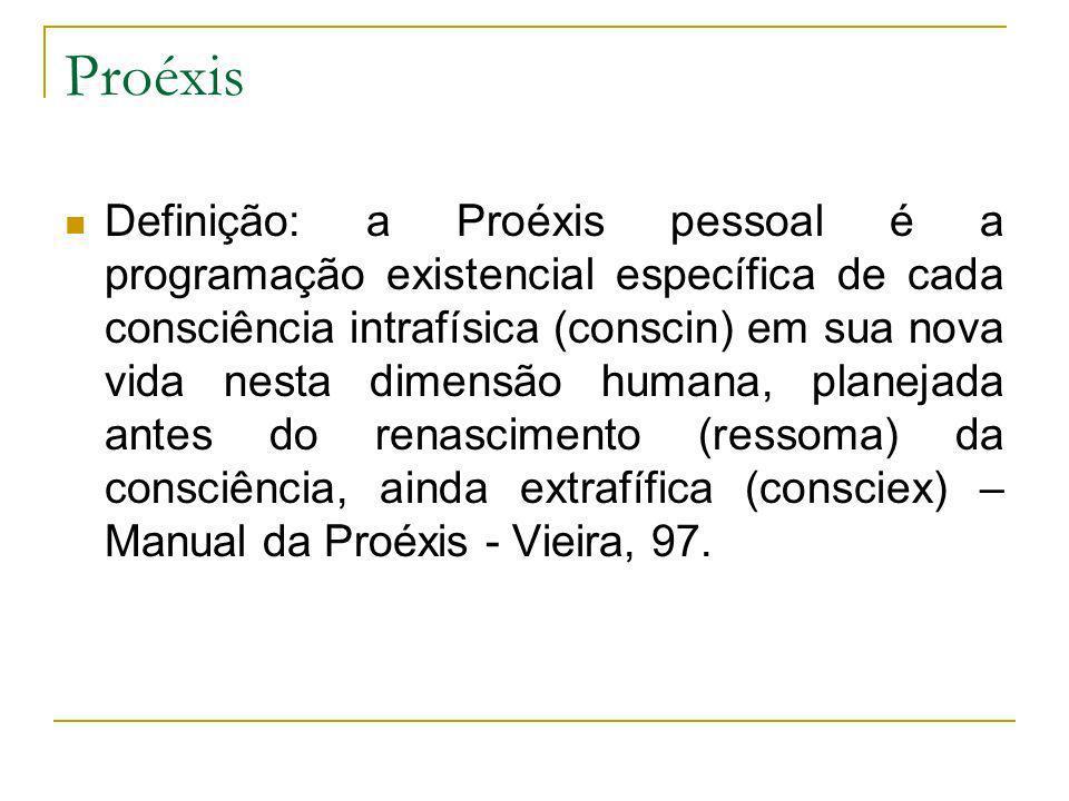Leis da Proéxis A Proéxis é personalizada; Intransferível e possível de ser executada; Assistencialidade (auto e hetero) Compatibilidade (temperamento e maturidade) Consciencialidade (ficha evolutiva) Autoresponsabilidade consciencial