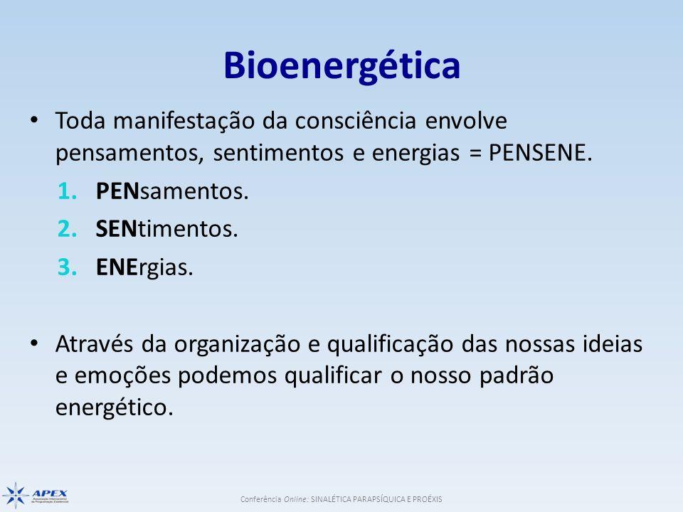 Conferência Online: SINALÉTICA PARAPSÍQUICA E PROÉXIS Bioenergética Toda manifestação da consciência envolve pensamentos, sentimentos e energias = PEN