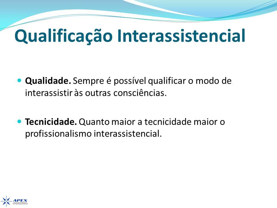 Categorias de Interassistência Interassistência Primária: a) a prática do assistencialismo, inclusive o governamental ou populista.