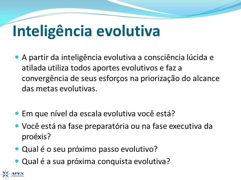 Inteligência Interassistencial Definologia.