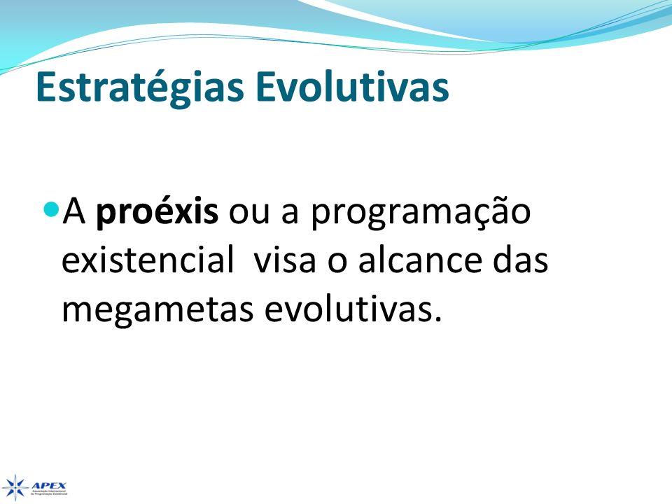 Exemplo de Megameta Evolutiva Alcançar a Desperticidade nessa vida humana.
