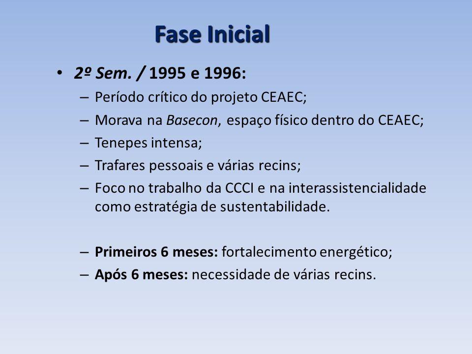 Fase Inicial 2º Sem. / 1995 e 1996: – Período crítico do projeto CEAEC; – Morava na Basecon, espaço físico dentro do CEAEC; – Tenepes intensa; – Trafa