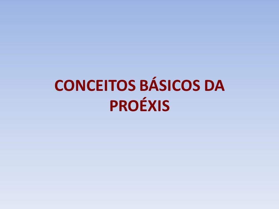 Proéxis Definição.
