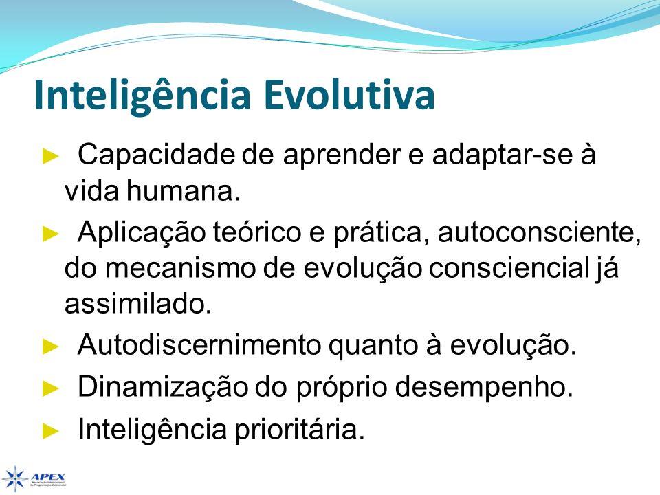 Inteligência Evolutiva Capacidade de aprender e adaptar-se à vida humana. Aplicação teórico e prática, autoconsciente, do mecanismo de evolução consci
