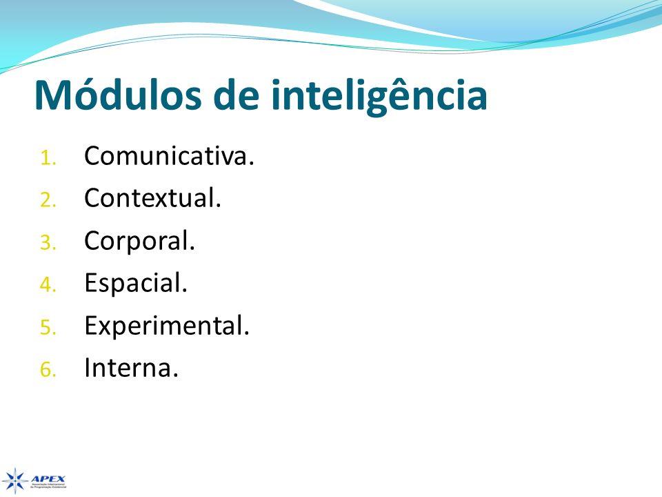 Módulos de inteligência 1. Comunicativa. 2. Contextual. 3. Corporal. 4. Espacial. 5. Experimental. 6. Interna.