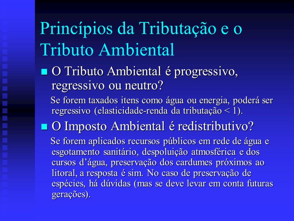Princípios da Tributação e o Tributo Ambiental O Tributo Ambiental é progressivo, regressivo ou neutro.