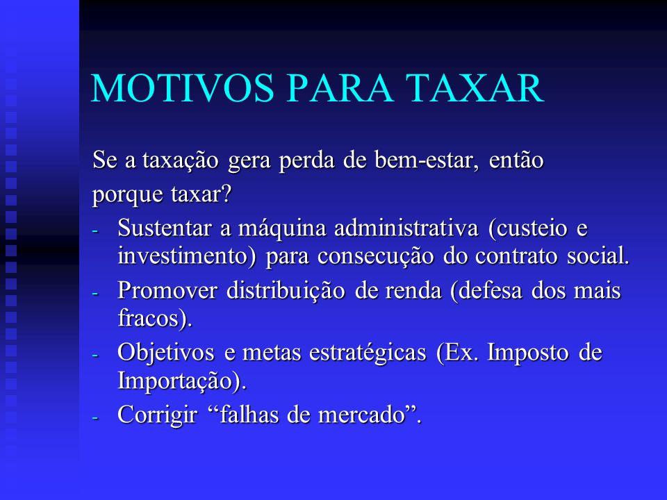 MOTIVOS PARA TAXAR Se a taxação gera perda de bem-estar, então porque taxar.