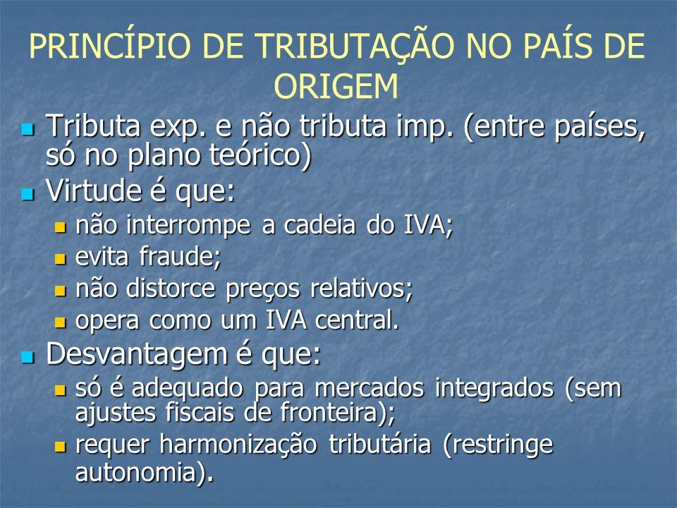 PRINCÍPIO DE TRIBUTAÇÃO NO PAÍS DE ORIGEM Tributa exp.