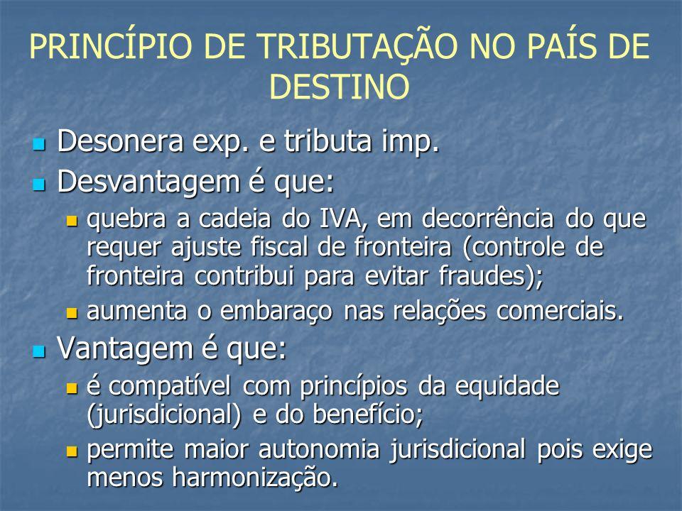PRINCÍPIO DE TRIBUTAÇÃO NO PAÍS DE DESTINO Desonera exp.