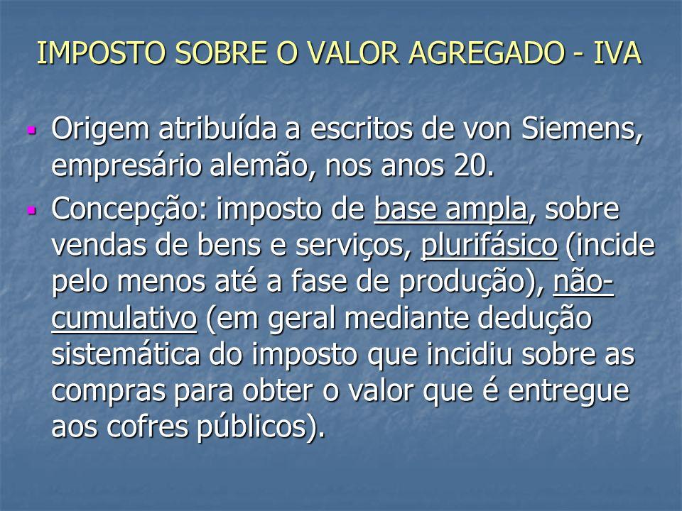 IMPOSTO SOBRE O VALOR AGREGADO - IVA Origem atribuída a escritos de von Siemens, empresário alemão, nos anos 20.