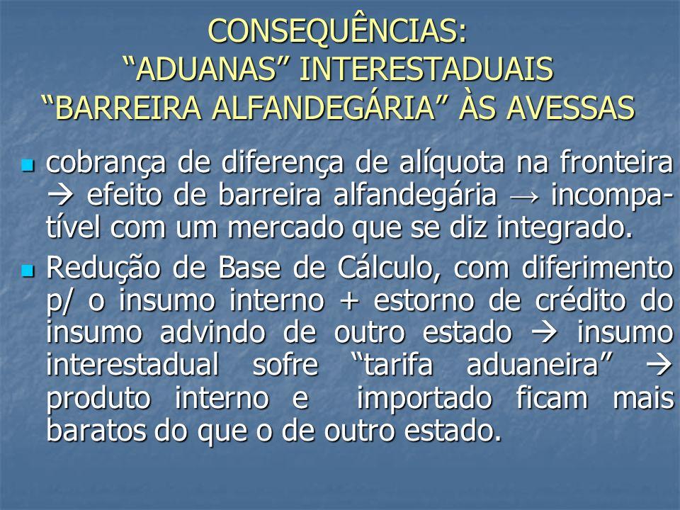 CONSEQUÊNCIAS: ADUANAS INTERESTADUAIS BARREIRA ALFANDEGÁRIA ÀS AVESSAS cobrança de diferença de alíquota na fronteira efeito de barreira alfandegária incompa- tível com um mercado que se diz integrado.