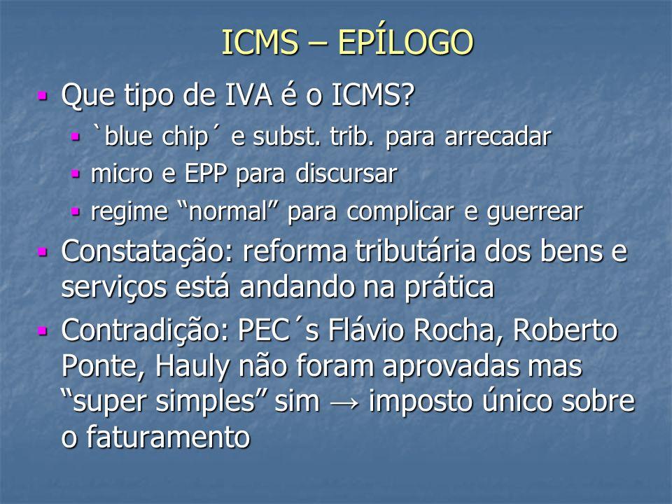 ICMS – EPÍLOGO Que tipo de IVA é o ICMS.Que tipo de IVA é o ICMS.