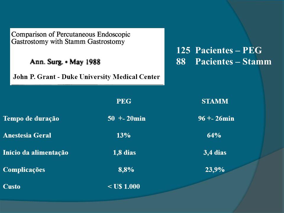 125 Pacientes – PEG 88 Pacientes – Stamm John P. Grant - Duke University Medical Center PEGSTAMM Tempo de duração 50 +- 20min 96 +- 26min Anestesia Ge