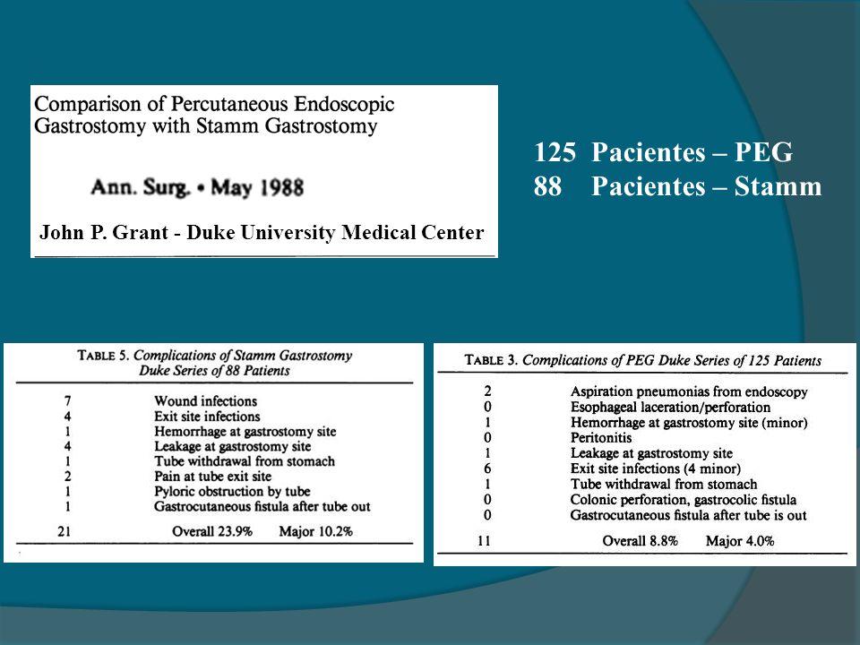 125 Pacientes – PEG 88 Pacientes – Stamm John P. Grant - Duke University Medical Center