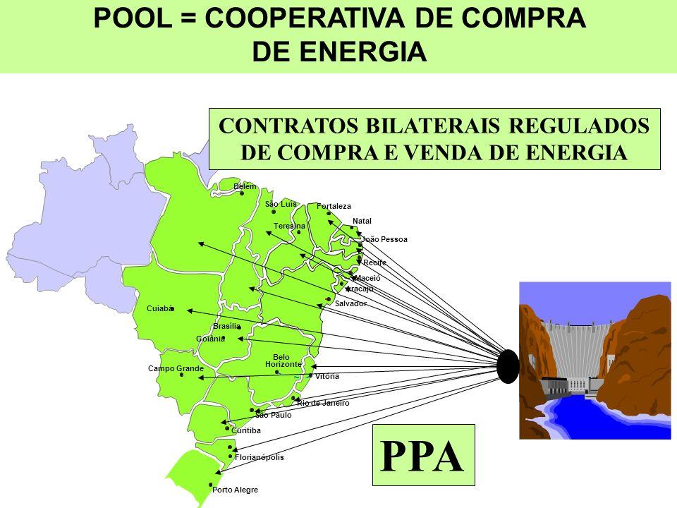 POOL = COOPERATIVA DE COMPRA DE ENERGIA João Pessoa Porto Alegre Florianópolis Curitiba São Paulo Rio de Janeiro Vitória Belo Horizonte Campo Grande B