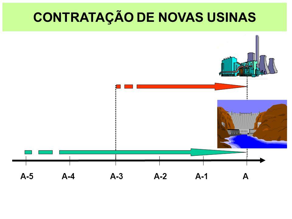 AA-1A-2A-3A-4A-5 CONTRATAÇÃO DE NOVAS USINAS