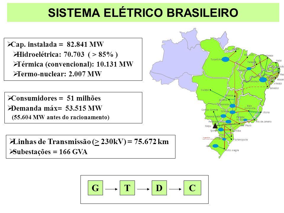 João Pessoa Cap. instalada = 82.841 MW Hidroelétrica: 70.703 ( > 85% ) Térmica (convencional): 10.131 MW Termo-nuclear: 2.007 MW Consumidores = 51 mil