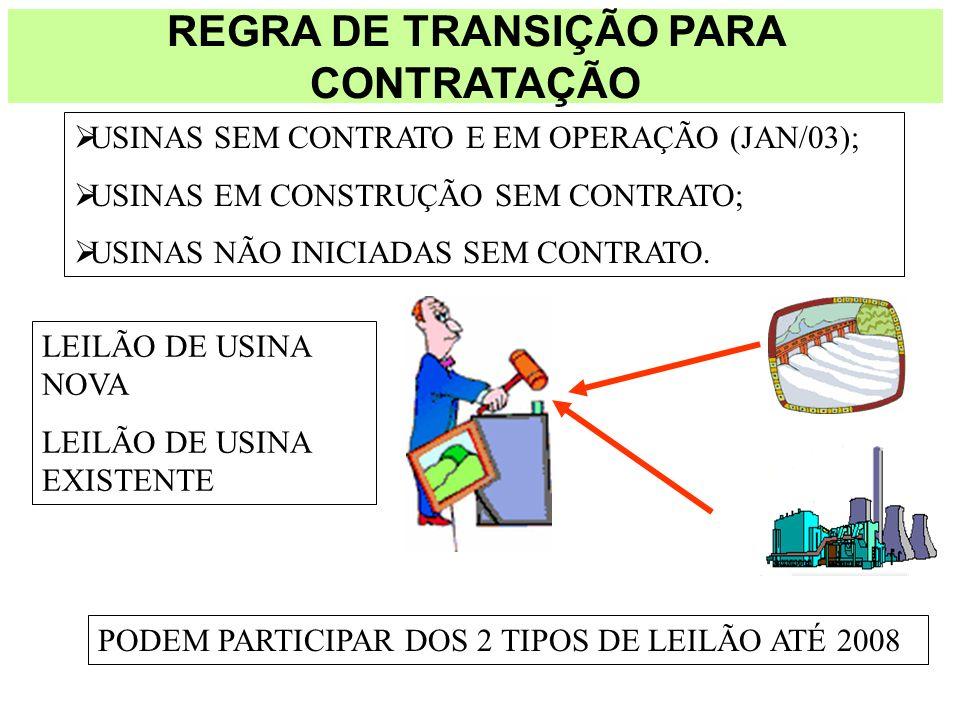 REGRA DE TRANSIÇÃO PARA CONTRATAÇÃO USINAS SEM CONTRATO E EM OPERAÇÃO (JAN/03); USINAS EM CONSTRUÇÃO SEM CONTRATO; USINAS NÃO INICIADAS SEM CONTRATO.