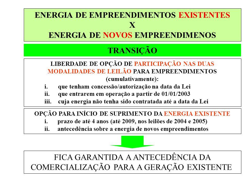 ENERGIA DE EMPREENDIMENTOS EXISTENTES X ENERGIA DE NOVOS EMPREENDIMENOS TRANSIÇÃO LIBERDADE DE OPÇÃO DE PARTICIPAÇÃO NAS DUAS MODALIDADES DE LEILÃO PA