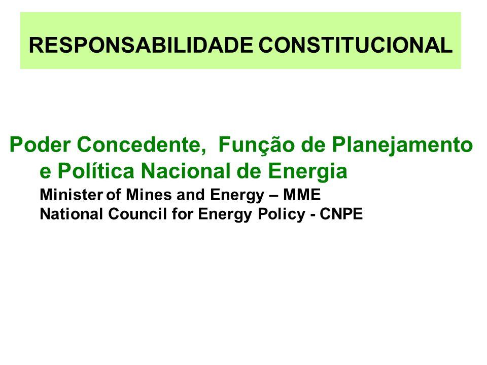 RESPONSABILIDADE CONSTITUCIONAL Poder Concedente, Função de Planejamento e Política Nacional de Energia Minister of Mines and Energy – MME National Co