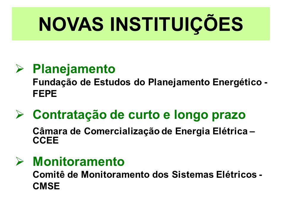 NOVAS INSTITUIÇÕES Planejamento Fundação de Estudos do Planejamento Energético - FEPE Contratação de curto e longo prazo Câmara de Comercialização de