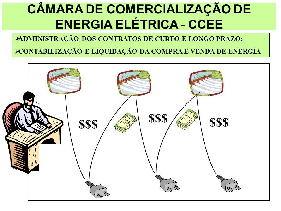$$$ CÂMARA DE COMERCIALIZAÇÃO DE ENERGIA ELÉTRICA - CCEE ADMINISTRAÇÃO DOS CONTRATOS DE CURTO E LONGO PRAZO; CONTABILIZAÇÃO E LIQUIDAÇÃO DA COMPRA E V
