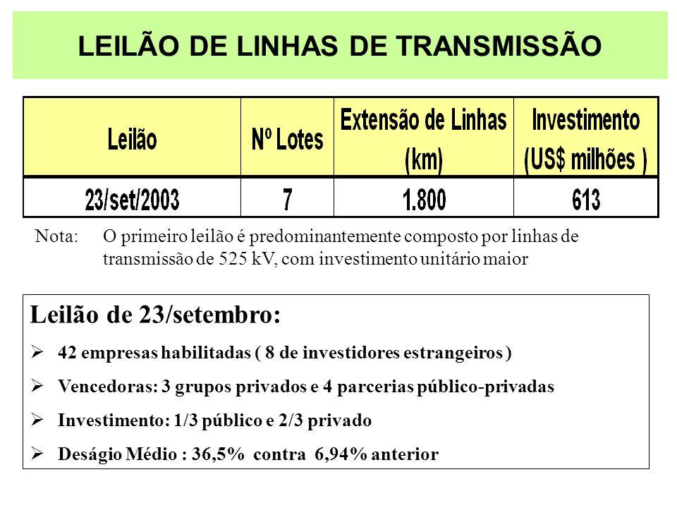 LEILÃO DE LINHAS DE TRANSMISSÃO Nota: O primeiro leilão é predominantemente composto por linhas de transmissão de 525 kV, com investimento unitário ma