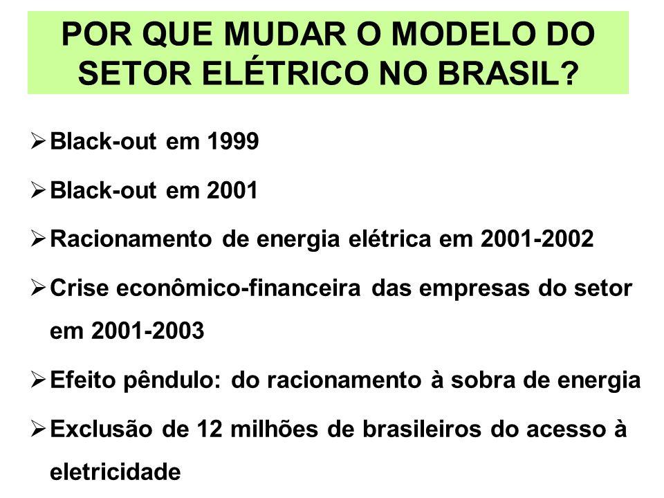 POR QUE MUDAR O MODELO DO SETOR ELÉTRICO NO BRASIL? Black-out em 1999 Black-out em 2001 Racionamento de energia elétrica em 2001-2002 Crise econômico-