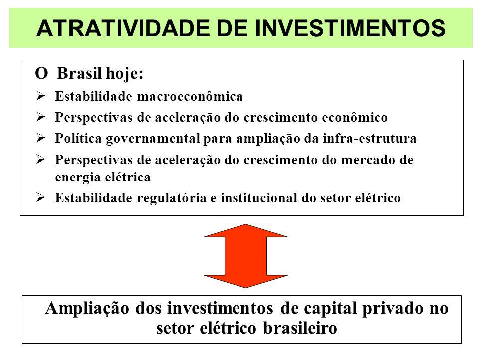 ATRATIVIDADE DE INVESTIMENTOS O Brasil hoje: Estabilidade macroeconômica Perspectivas de aceleração do crescimento econômico Política governamental pa