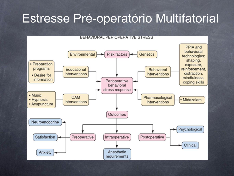 Estresse Pré-operatório Multifatorial