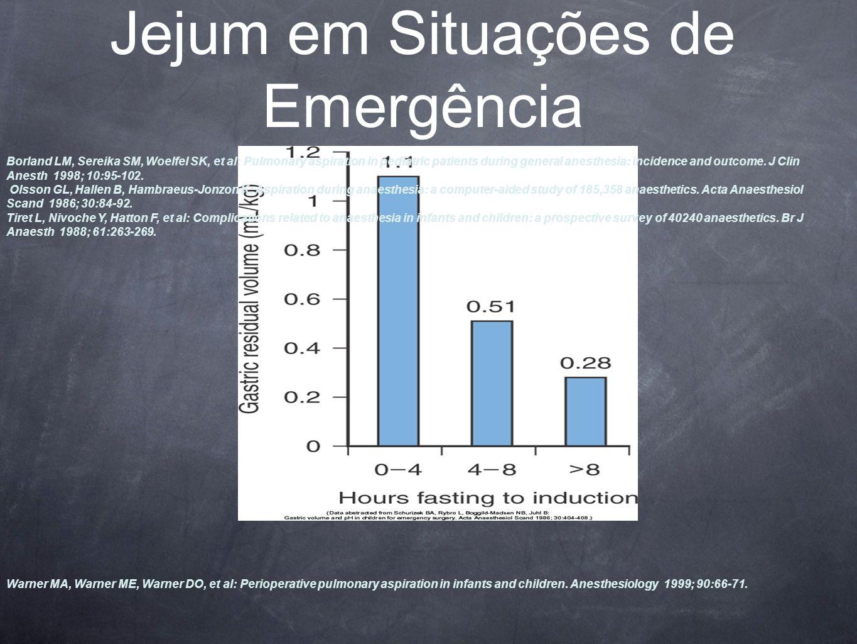 Jejum em Situações de Emergência Borland LM, Sereika SM, Woelfel SK, et al: Pulmonary aspiration in pediatric patients during general anesthesia: incidence and outcome.