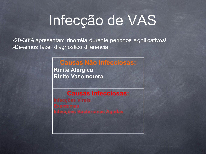Infecção de VAS 20-30% apresentam rinorréia durante períodos significativos.