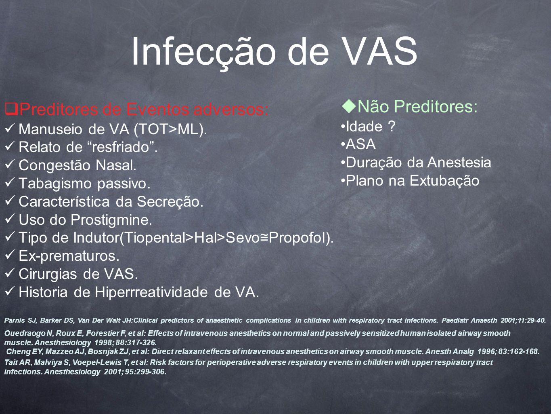 Infecção de VAS Preditores de Eventos adversos: Manuseio de VA (TOT>ML).