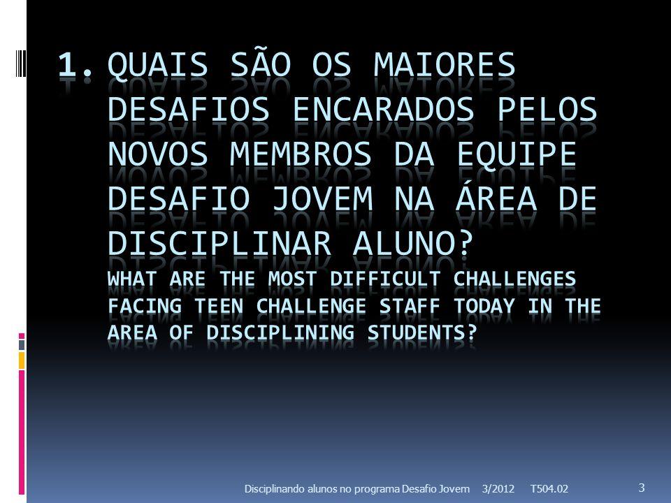 3/2012 T504.02 3 Disciplinando alunos no programa Desafio Jovem