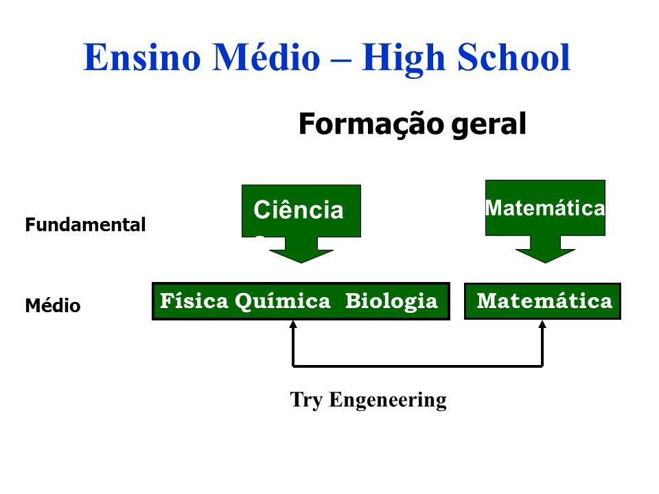 Ensino Médio – High School Formação geral Fundamental Médio Ciência s Matemática Física Química Biologia Matemática Try Engeneering