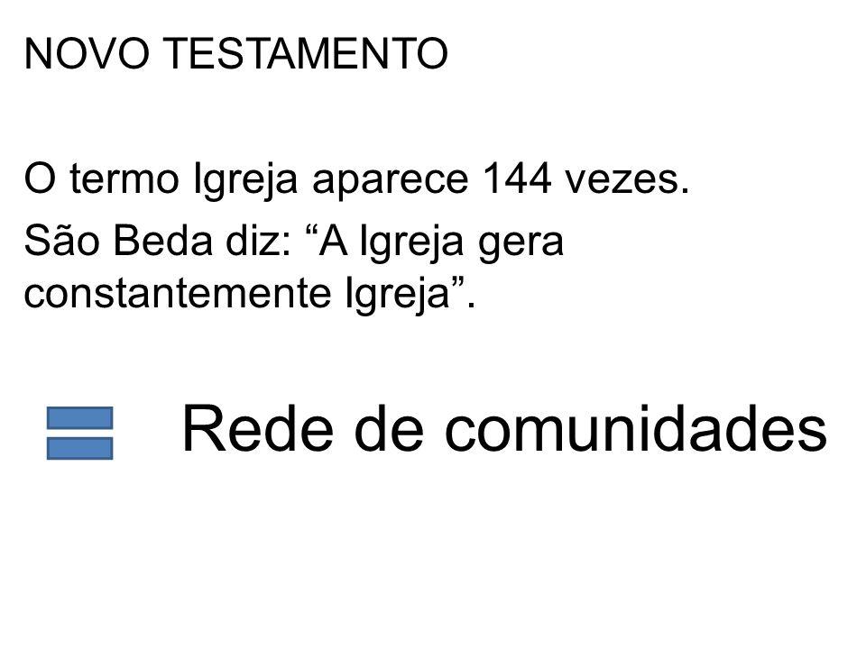 NOVO TESTAMENTO O termo Igreja aparece 144 vezes. São Beda diz: A Igreja gera constantemente Igreja. Rede de comunidades