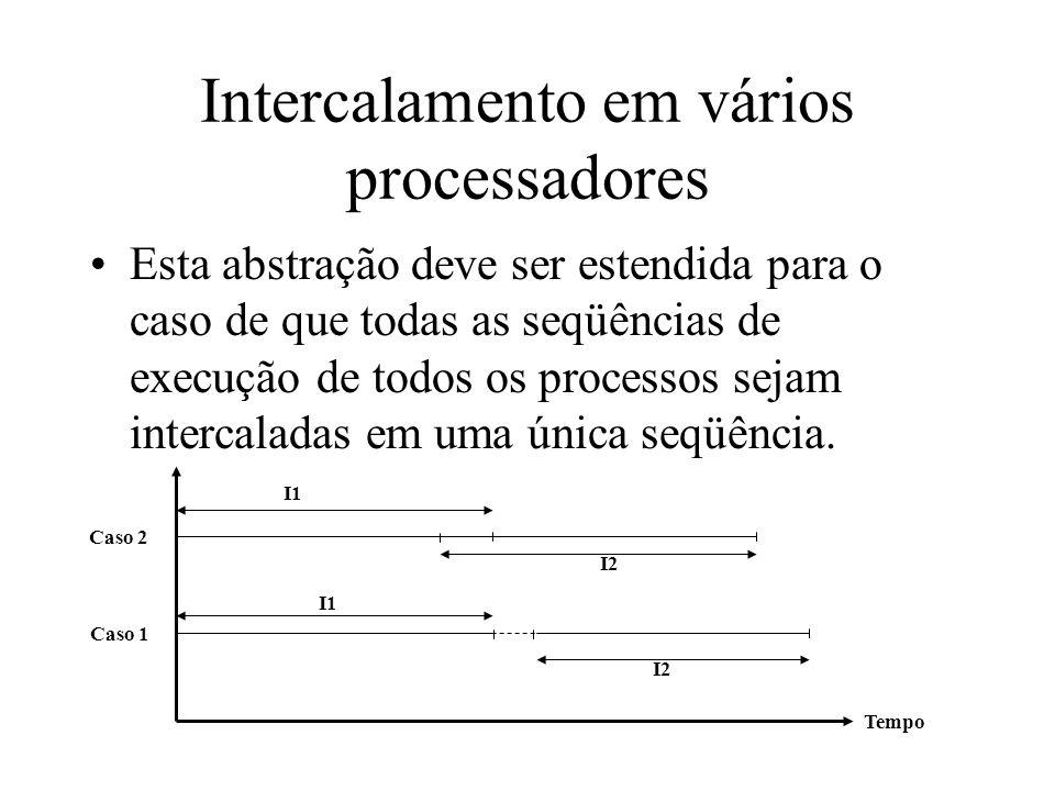 Intercalamento em vários processadores Esta abstração deve ser estendida para o caso de que todas as seqüências de execução de todos os processos seja