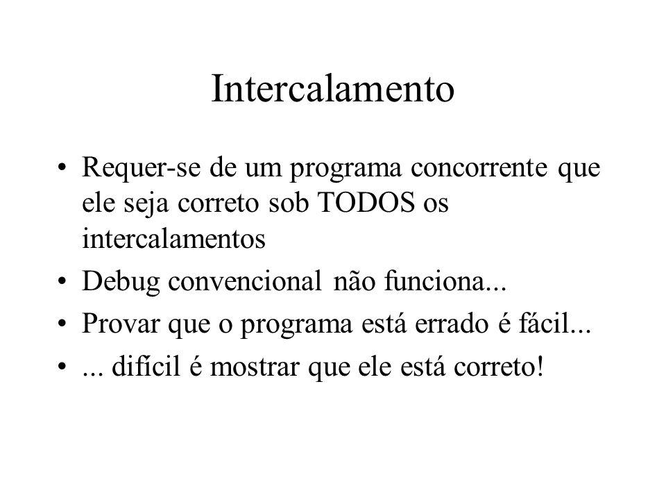 Intercalamento Requer-se de um programa concorrente que ele seja correto sob TODOS os intercalamentos Debug convencional não funciona... Provar que o