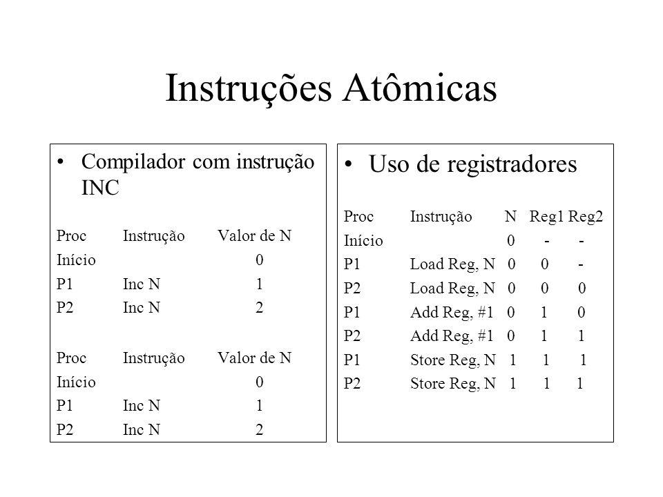 Instruções Atômicas Compilador com instrução INC ProcInstrução Valor de N Início 0 P1Inc N1 P2Inc N 2 ProcInstrução Valor de N Início 0 P1Inc N1 P2Inc