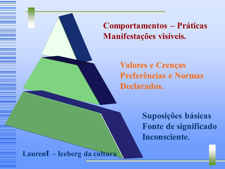 MUDANÇA ORGANIZACIONAL (Motta 1997) ESTRUTURAL (Indicadores) >Divisão/Fechamento/Recriação de setores. >Reformulação de linhas de autoridade. >Redefin