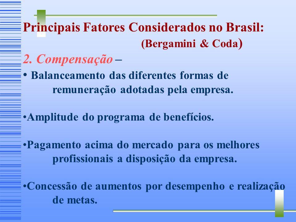 Principais Fatores Considerados no Brasil (Bergamini & Coda ) 1.Liderança – Encorajamento pelo chefe para o desenvolvimento e crescimento profissional