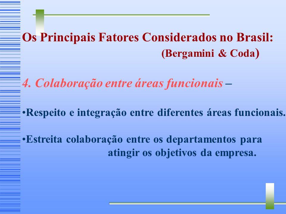 Os Dez Principais Fatores Considerados: (Bergamini & Coda ) 3. Maturidade Empresarial – Fornecimento de informações à comunidade sobre atividades e ob