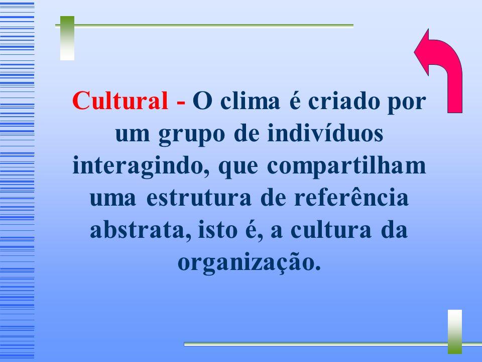 Como se forma o clima organizacional ? Estrutural - O clima é uma manifestação direta da estrutura organizacional. Perceptual - (Leitura interpretativ