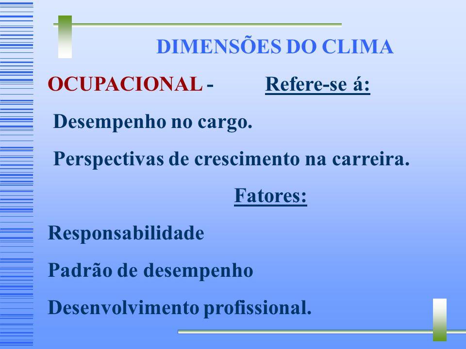 DIMENSÕES DO CLIMA OCUPACIONAL - Refere-se á: Desempenho no cargo.
