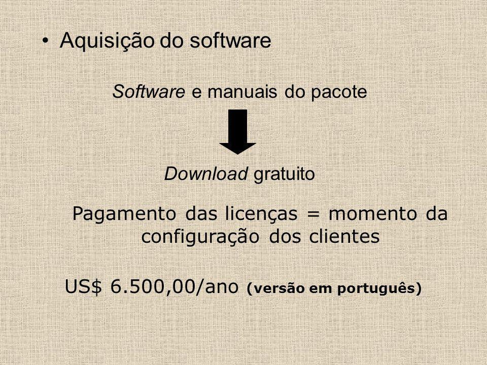 Aquisição do software Software e manuais do pacote Download gratuito Pagamento das licenças = momento da configuração dos clientes US$ 6.500,00/ano (v