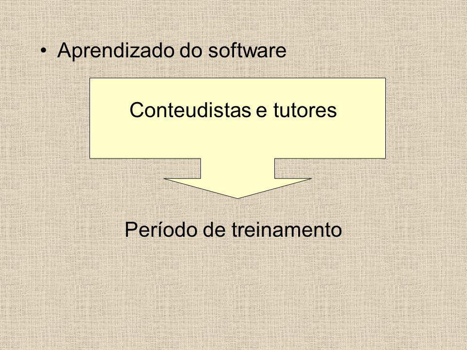 Aprendizado do software Conteudistas e tutores Período de treinamento