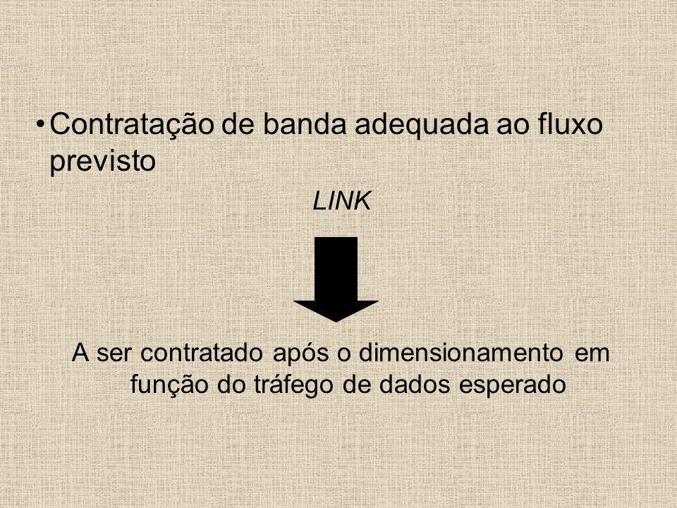 Contratação de banda adequada ao fluxo previsto LINK A ser contratado após o dimensionamento em função do tráfego de dados esperado