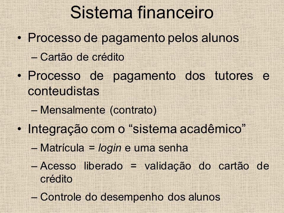 Sistema financeiro Processo de pagamento pelos alunos –Cartão de crédito Processo de pagamento dos tutores e conteudistas –Mensalmente (contrato) Inte