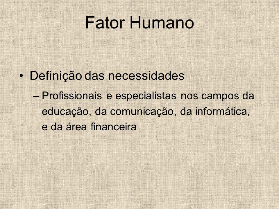 Fator Humano Definição das necessidades –Profissionais e especialistas nos campos da educação, da comunicação, da informática, e da área financeira