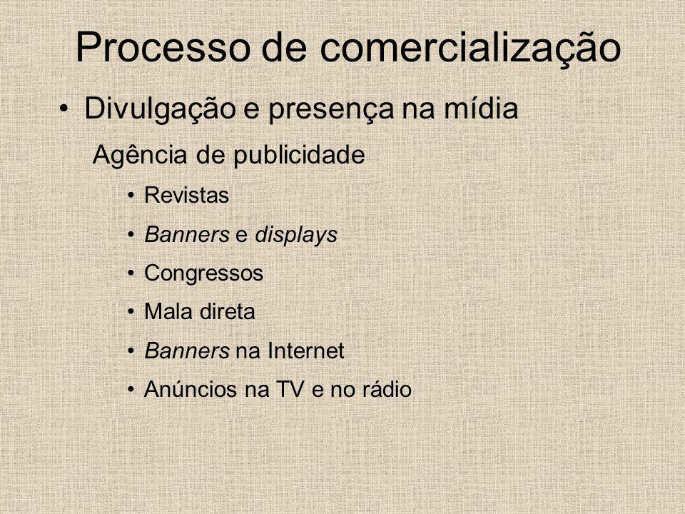 Processo de comercialização Divulgação e presença na mídia Agência de publicidade Revistas Banners e displays Congressos Mala direta Banners na Intern